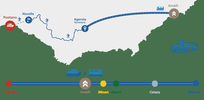 sentiero-degli-dei-travelmar