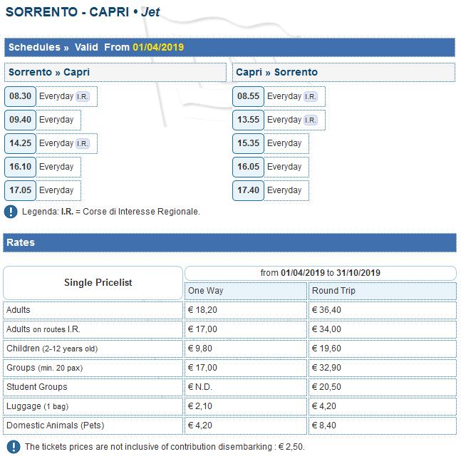 nlg_sorrento_capri